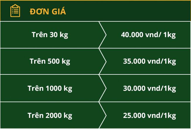 bảng giá vận chuyển hàng thái